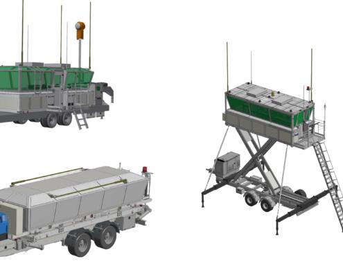 atc mobile units